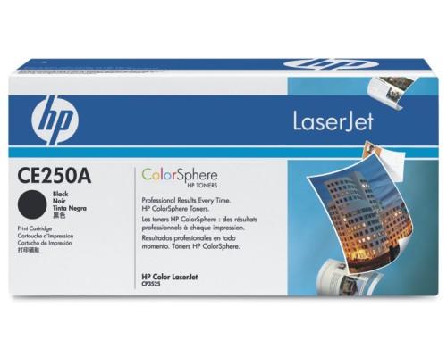 Заправка HP CE250A